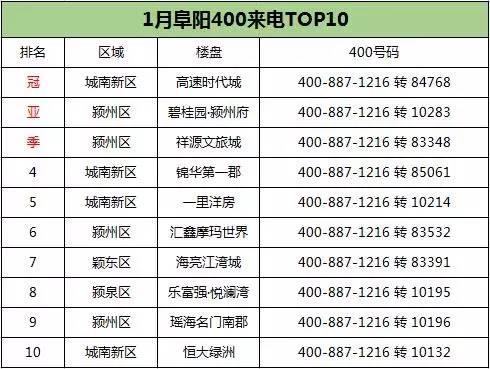 阜阳地区人口_阜阳站 阜阳火车站 阜阳高铁站是哪个站 阜阳动车站在哪里 万里