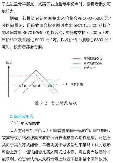 从零开始学期权——白糖期权基本策略 - star - 金融期货