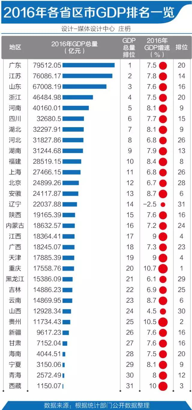 2017台湾经济总量占大陆的_台湾经济总量图片
