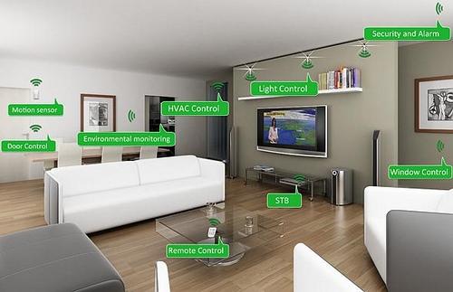 智能家居是如何实现智能控制的?图片