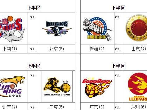 CBA季后赛实时对阵:广东升至第三(截止第34轮)