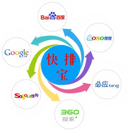 互动传媒科技有限公司自主研发的搜索引擎百度,360,搜狗快速排名产品图片