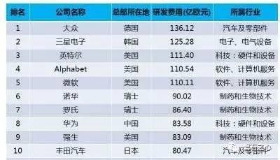 下一个十二年 刘强东为何要押宝技术? - 磐石之心 - 磐石之心看Business