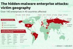 无需文件恶意代码攻击过程还原与检测
