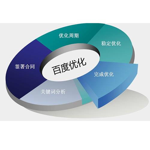 电锅炉行业网站优化方案
