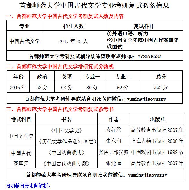 首都师范大学中国古代文学专业考研复试经验分享