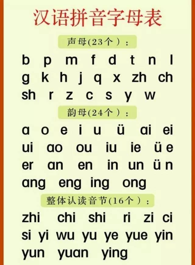 Kurz čínštiny pro větší děti