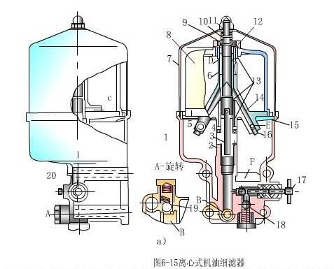 转子滤清器的工作原理_转子秤工作原理动图