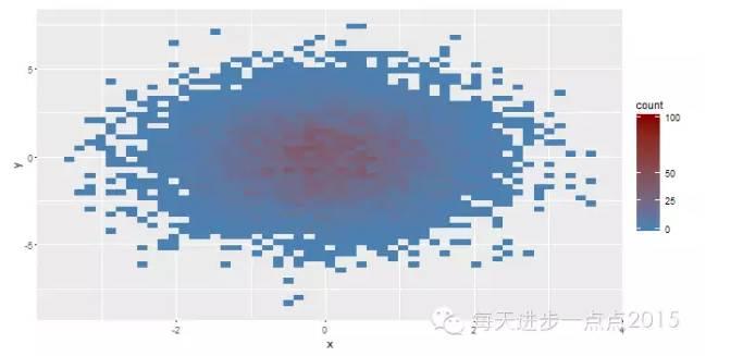 手把手教你画图ggplot2使用散点图-搜狐cad栏绘制框怎么标题图片