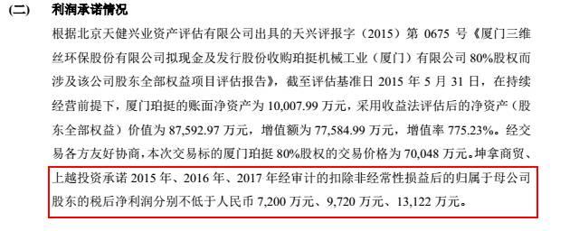 """三维丝遭遇""""情人劫"""":大股东向二股东索赔2亿"""
