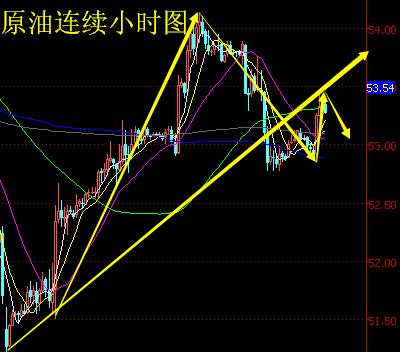 刘樊鑫:2.14原油产量节节爬升,黄金坐等耶伦启齿