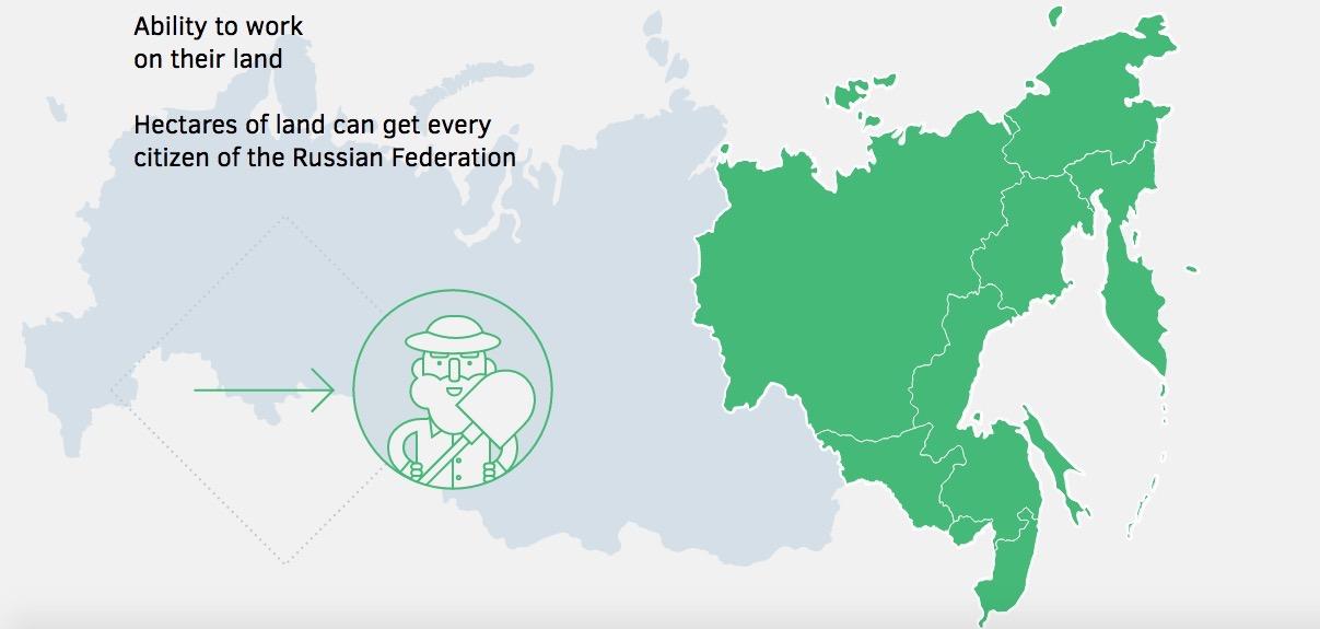俄罗斯 远东 人口_俄罗斯远东地区