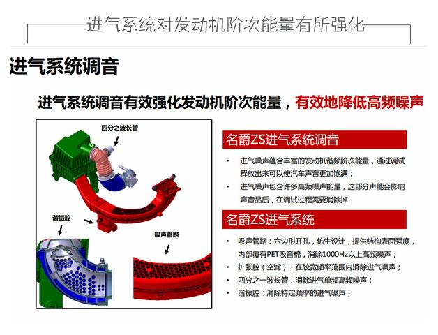 """谁说动静不相宜 名爵ZS欲将""""上汽神话""""延续?"""
