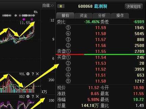 股权转第一龙头,净利增3516%周四全仓杀入目标58