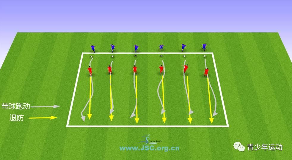 【图】【教练角】足球技术:1V1防守练习,一名
