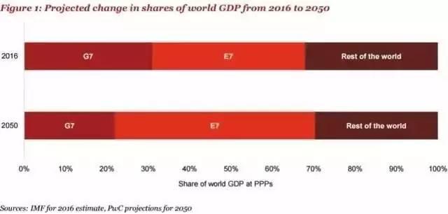 欧盟历年经济总量_欧盟经济开发区