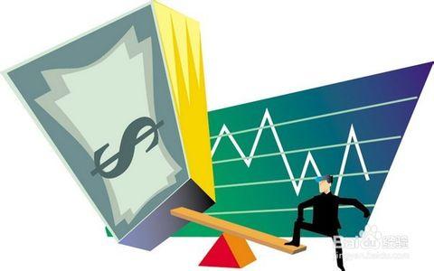 你会看外汇交易周线图和日线图?
