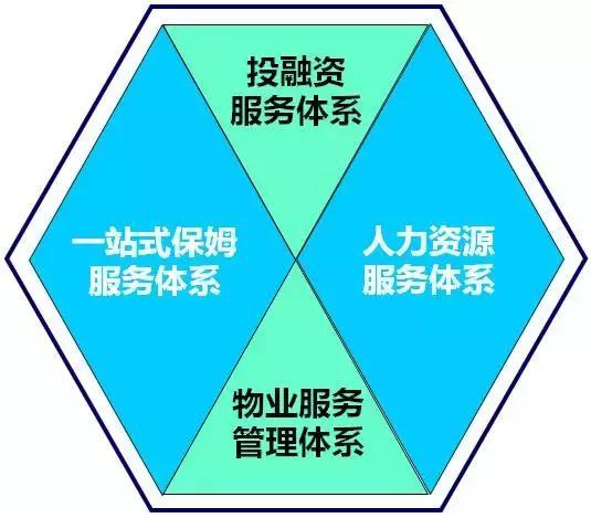 北京电影学院文创园 不限购不限贷均价1.图片