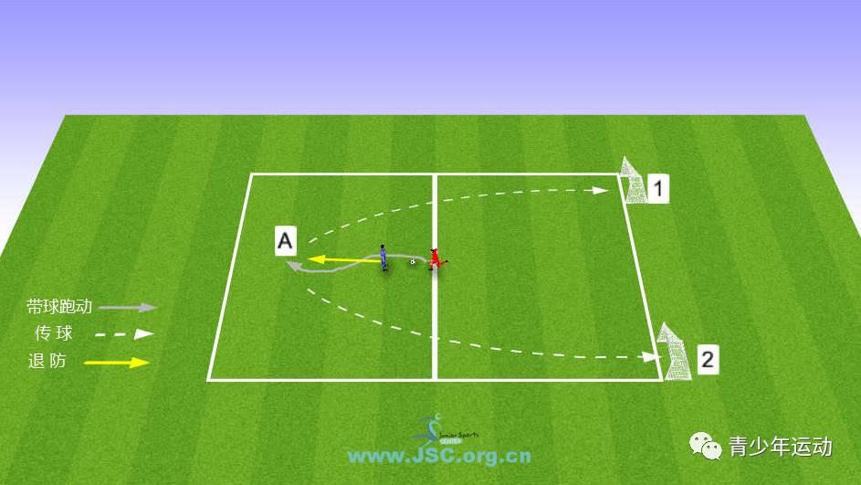 【图】【教练角】足球技术:1V1防守+发动快速