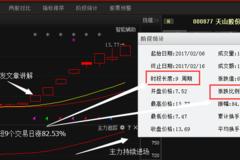 湖南天雁:国企改革概念,5亿底部吸筹,有望飙涨