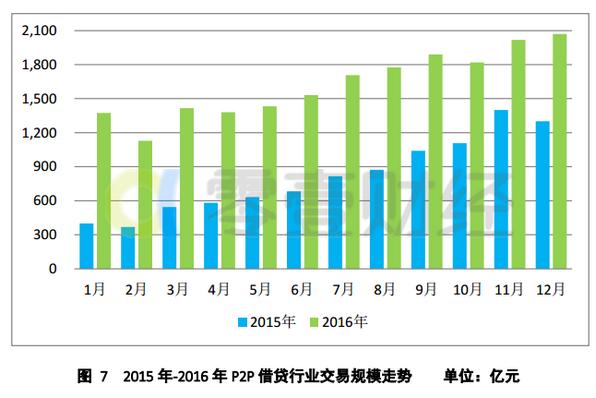 金融市场交易额计入国家gdp吗_预计三四季度GDP增速为6.8