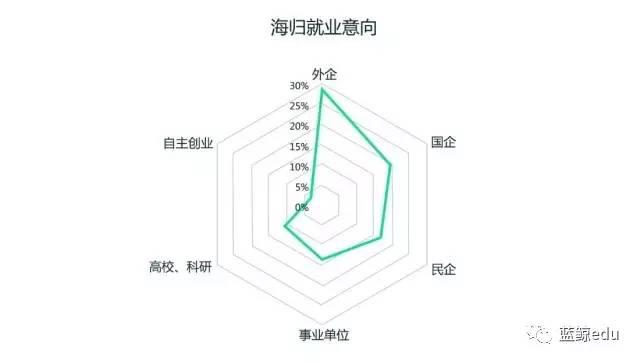 【2016中国留学报告】入世十五年,留学生从八