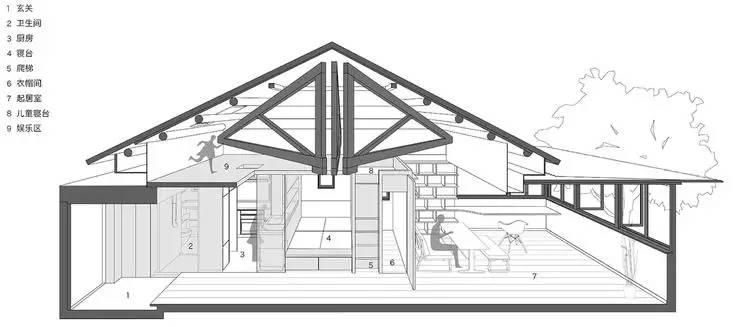 三角起脊房顶结构图