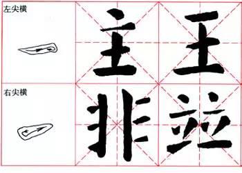 书法课堂 行书基本笔画技法解析 捺的写法
