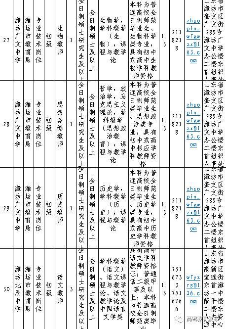 潍坊市人事局上班时间图片