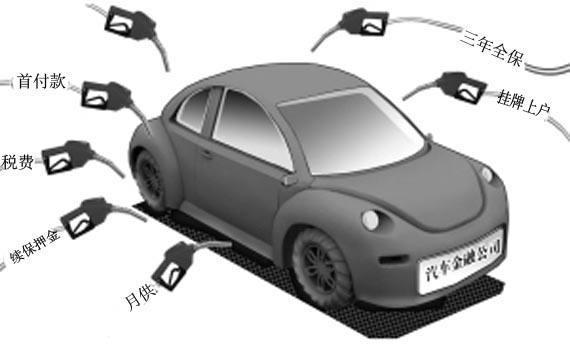 二手汽车保险过户后第二年保费怎么计算?
