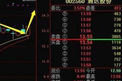 重磅消息:通达股份 中信国安 渝开发 山推股份