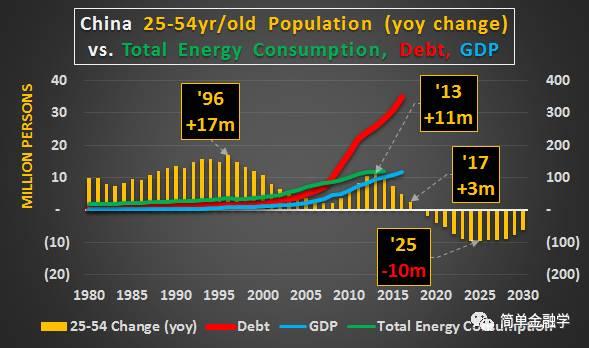 2019美国gdp总量_2019年美国GDP增加了8500亿美元,而美国zf债务总量猛增1.2万亿美元,存量zf债务与GDP的比率升至108