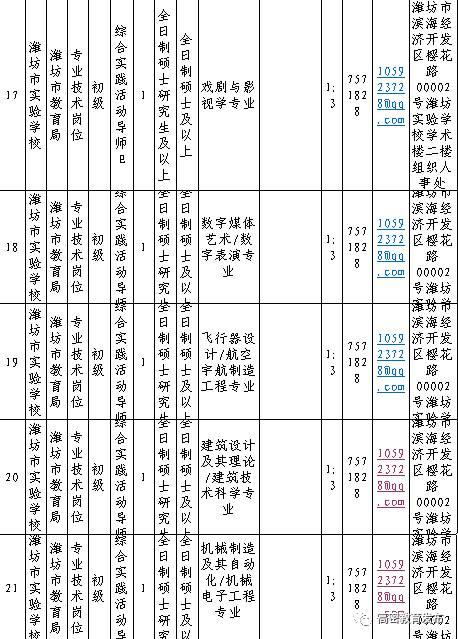 潍坊人力资源考试时间图片