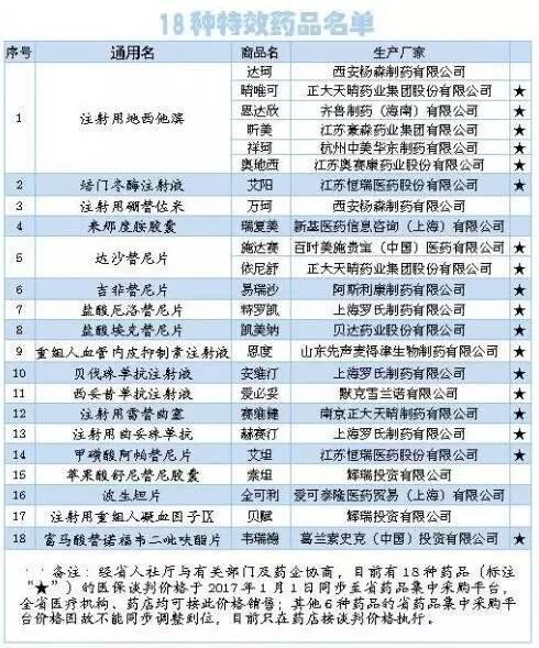 淄博人好幸福 淄博今年变样,19个好消息关乎你的衣食住行