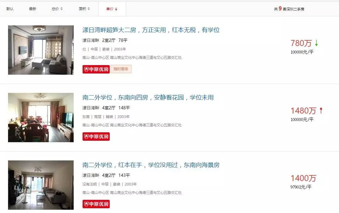 深圳10强名单老师学区房全搜罗初中树名校怀宁腊初中图片