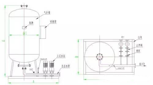 当系统水温变化或泄漏引起水的容积变化时,由于气压罐内气体高压缩性图片