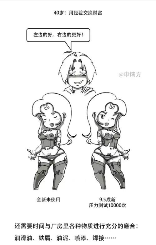 罢特同学:学机械工程的漫画并不需要女漫画排行榜中国2015图片
