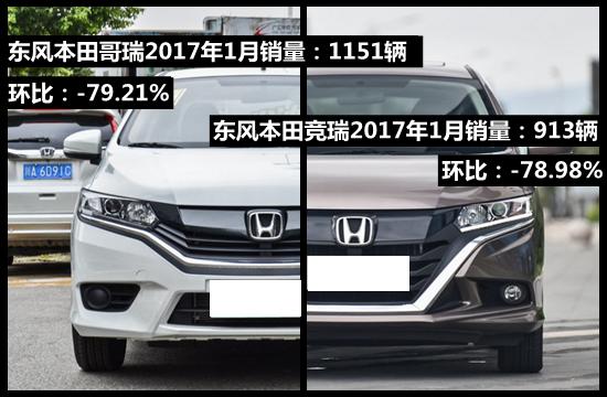 只有汽车东本哥瑞的一月销量仅仅正文1151辆,对比起12月的5537金牛座哪一点最夯图片