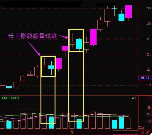股票介紹基本知識,股票基本知識_767股票學習網