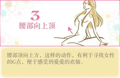 Body丨女上位到底动舒服?符号情趣用品加温图片