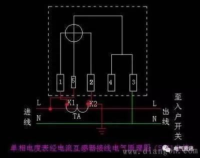 电表接线图 电表怎么接 电表接法图解