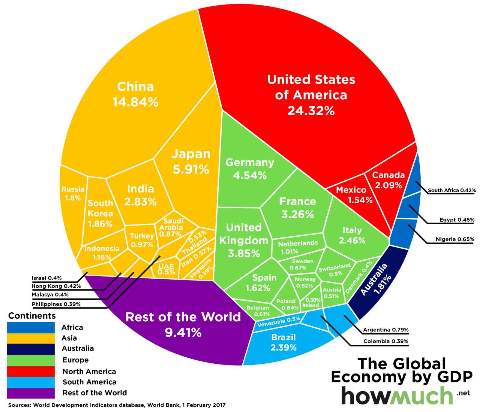 全球各国GDP出炉!中国排名第二
