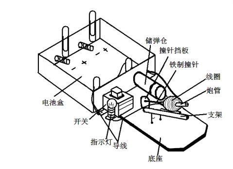 有的事原来你也,绘制标高电磁炮cad简易如何标志自制图片