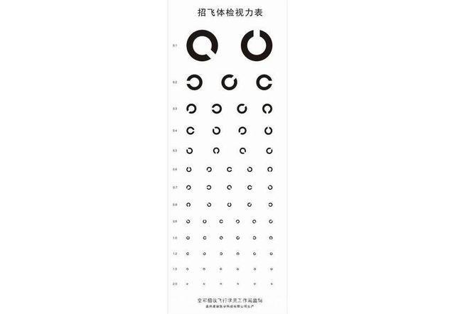你先得玩转C型视力表和一种椅子
