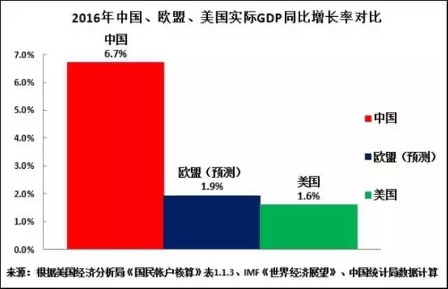 20年总gdp_2020中国GDP总量首次突破100万亿元