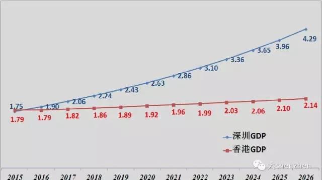 新加坡2017年经济总量_新加坡经济图片