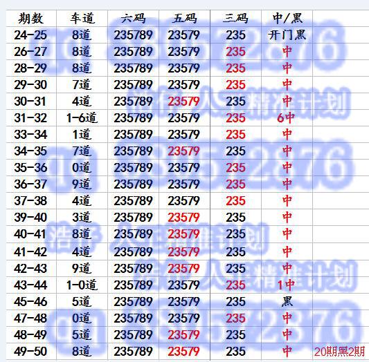 时时彩5投_北京赛车pk10,重庆时时彩等倍投陷阱