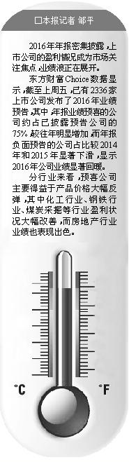 """年报行情升温 四大行业""""华丽转身""""(图)"""