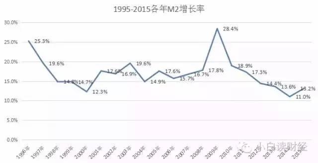 为什么每年gdp要增加_黑色品种无趋势性 钢材价格中枢震荡