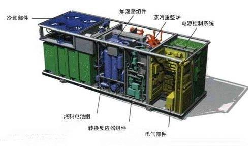 如图的氢氧燃料电池,是以氢气为原料,氧气做氧化剂,通过向氢电极提供氢气,同时向氧电极供应氧气,氢气和氧气在电极催化作用下,通过电解质生成水.
